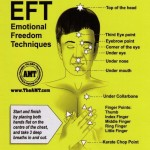 Emotional Freedom Technique (EFT):EFT Tapping Points